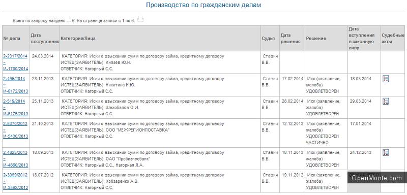 Проживание в Черногории: Сергей Нагорный: как задолжать больше 30 млн рублей в России, не вернуть и жить в Черногории